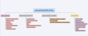 Блок-схема домашнего архива, фото